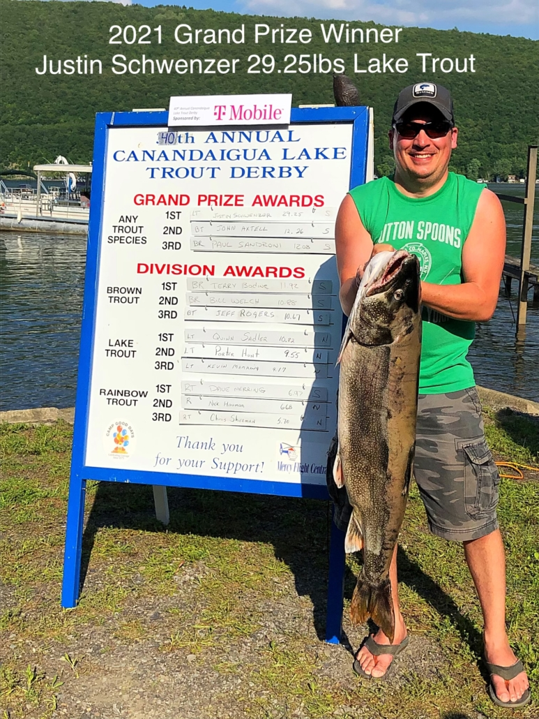 2021 Grand Prize Winner - Justing Schwenzer 29.25lbs Lake Trout